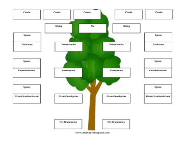 Upside Down Family Tree 5 Generations OpenOffice Template