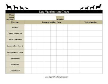 Vaccine Chart Dog OpenOffice Template