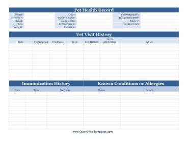 Vet Health Record OpenOffice Template